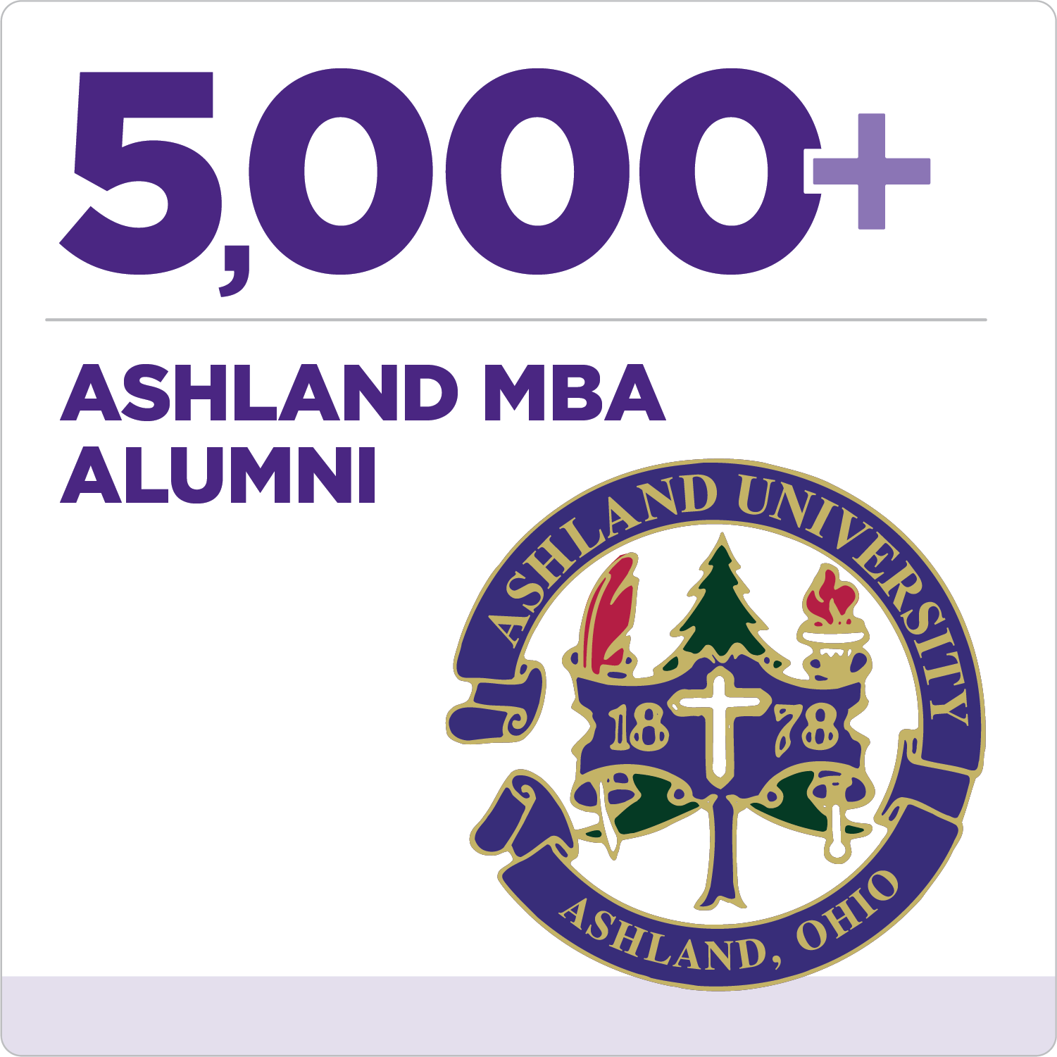 MBA Programs at Ashland University - Ashland University MBA